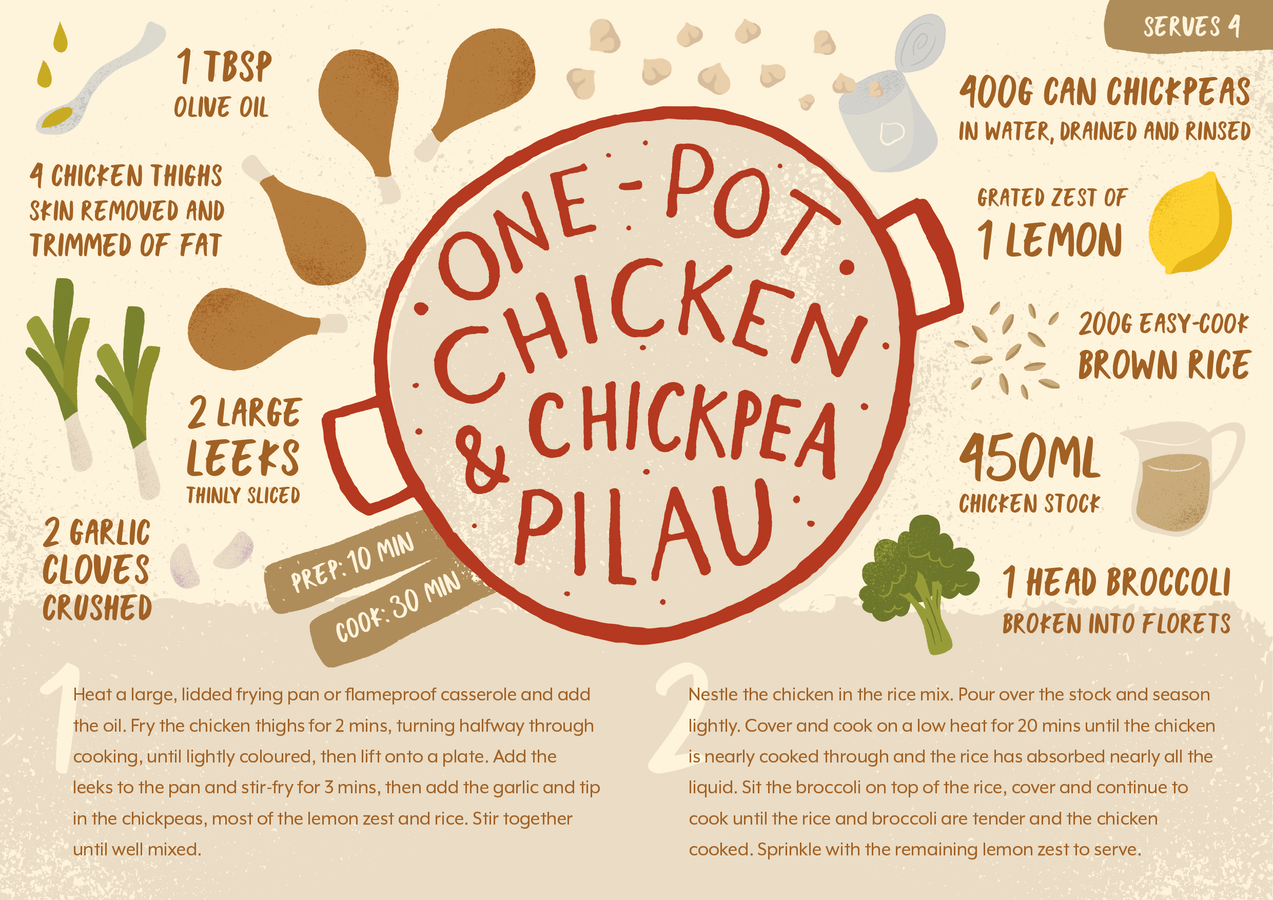 Our approach with a one pot chicken and chickpea pilau recipe card