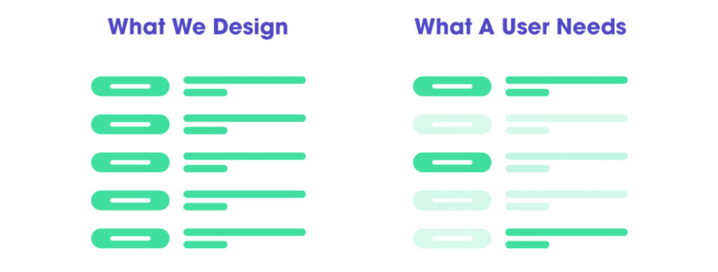 What we design and what a user needs by Eugen Esanu