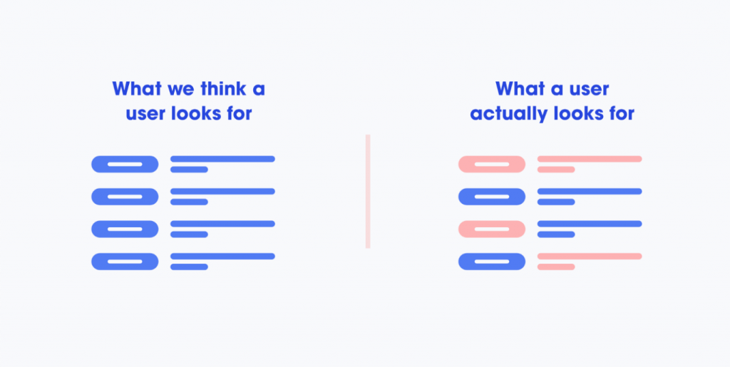 What we think a user looks for by Eugen Esanu